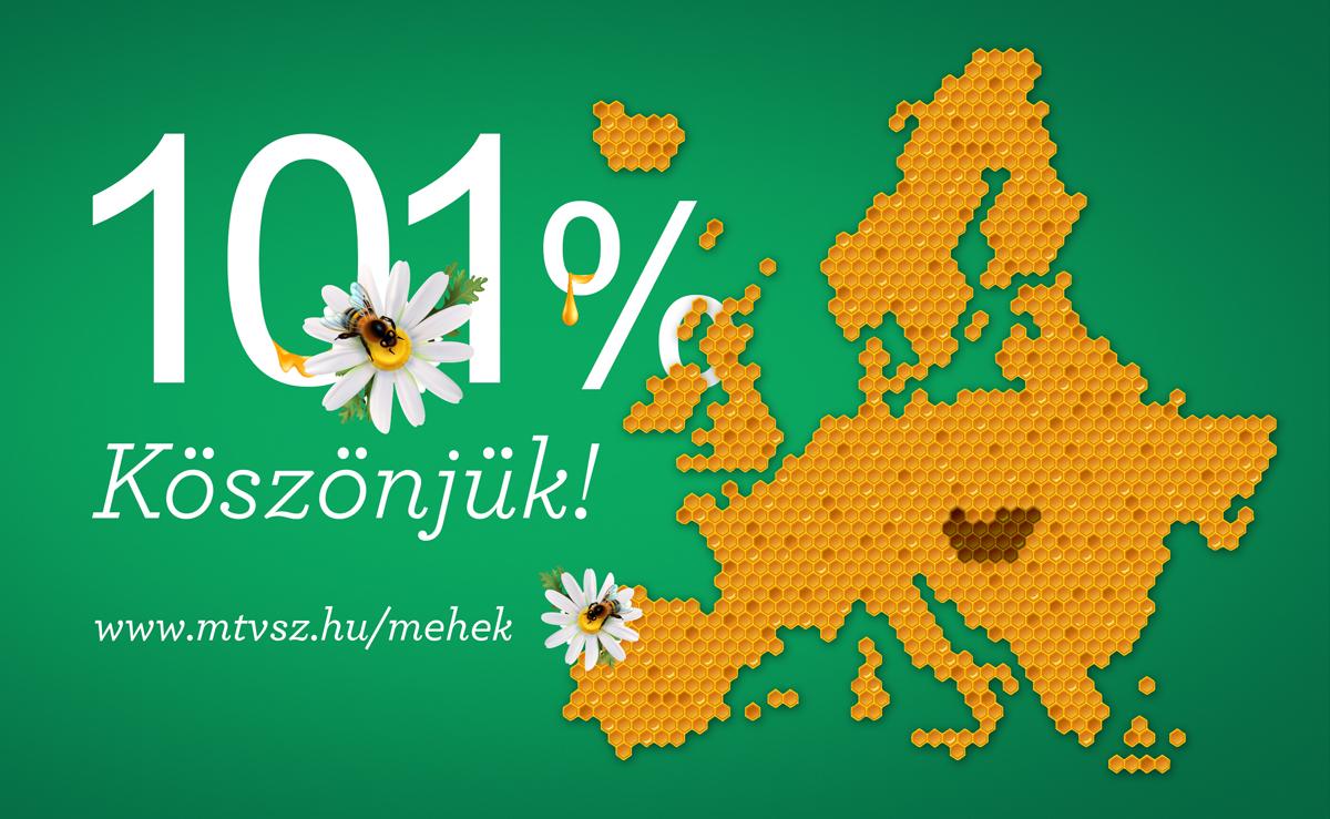 Félúton a teljes siker felé a méhek védelmét célzó európai kampányban: a magyar célkitűzések teljesítve