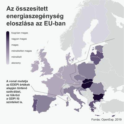Az új EU-szintű energiaszegénységi rangsorban a második legrosszabb helyen van Magyarország