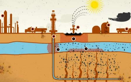 Lassú és költséges út a semmibe: palagáz-fejlesztések Európában